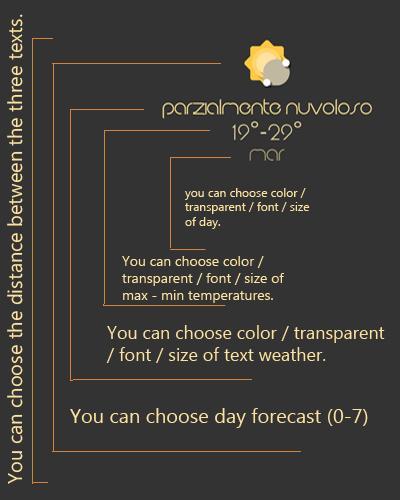 Weather L Komponent