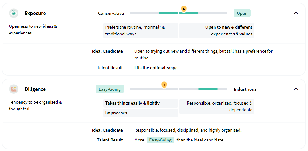 """Personality test result interpretation in Dreamtalent, showing detailed personal descriptions.  Exposure Conservative 6 Open Openness to new ideas & experiences Prefers the routine, """"normal"""" & traditional ways Open to new & different experiences & values Ideal Candidate Open to trying out new and different things, but still has a preference for routine. Talent Result Fits the optimal range  Diligence Easy-Going 4 Industrious Tendency to be organized & thoughtful Takes things easily & lightly Improvises Responsible, organized, focused & dependable Ideal Candidate Responsible, focused, disciplined, and highly organized. Talent Result More Easy-Going than the ideal candidate."""