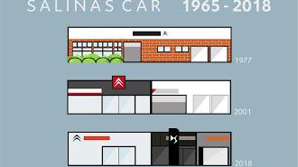 El primer concesionario Citroën de Almería acaba de cumplir 52 años.