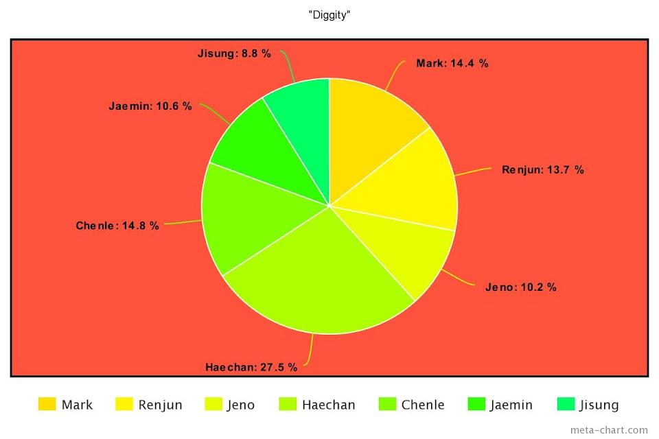 meta-chart - 2021-05-10T173524.635
