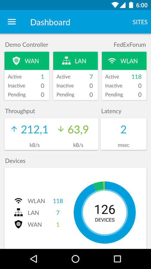 UniFi- screenshot