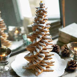 Christmas Tree of Cookies.