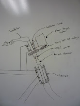 Photo: Getting close to final steer torque measurement design