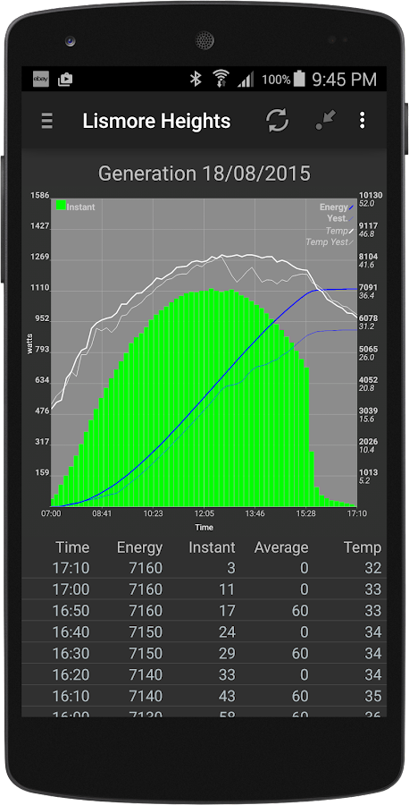 PV Output- screenshot