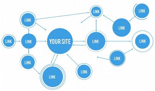 Как проверить кто ссылается на сайт