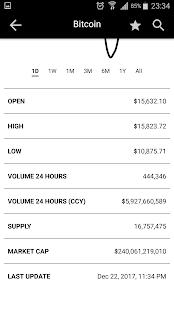 CryptoCurrency Navigator Pro - náhled