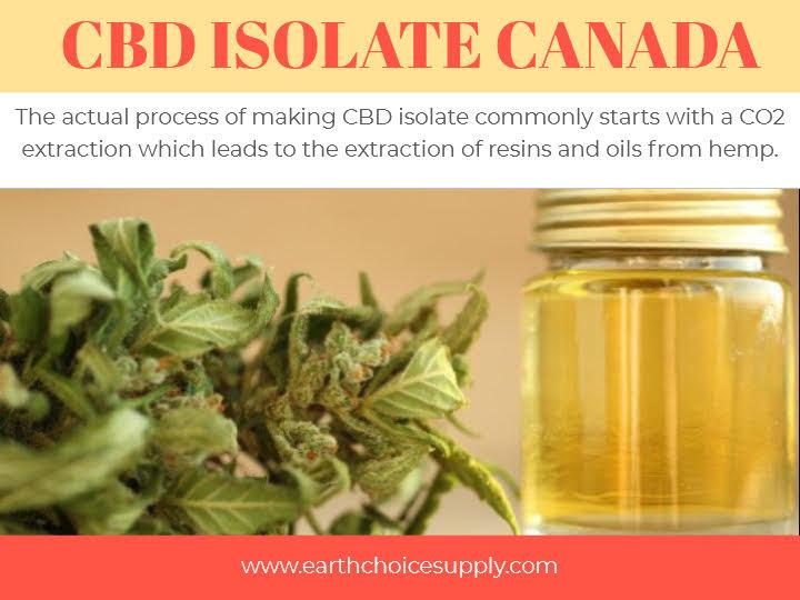 Cbd Isolate Canada