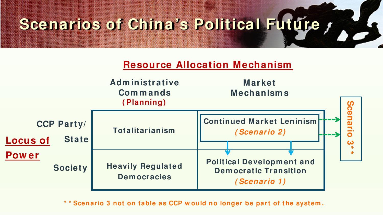 _645bd7a22c5ab3449ada60d7d33cebbd_chinesepolitics1_6.1-page-003.jpg