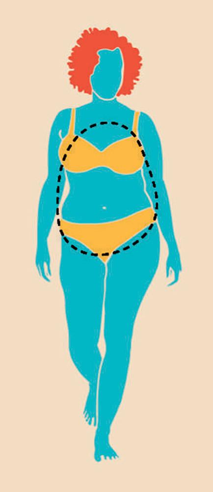Round body shape