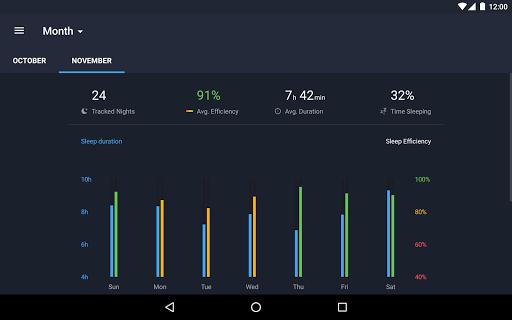 Runtastic Sleep Better: Sleep Cycle & Smart Alarm 2.6.1 screenshots 18