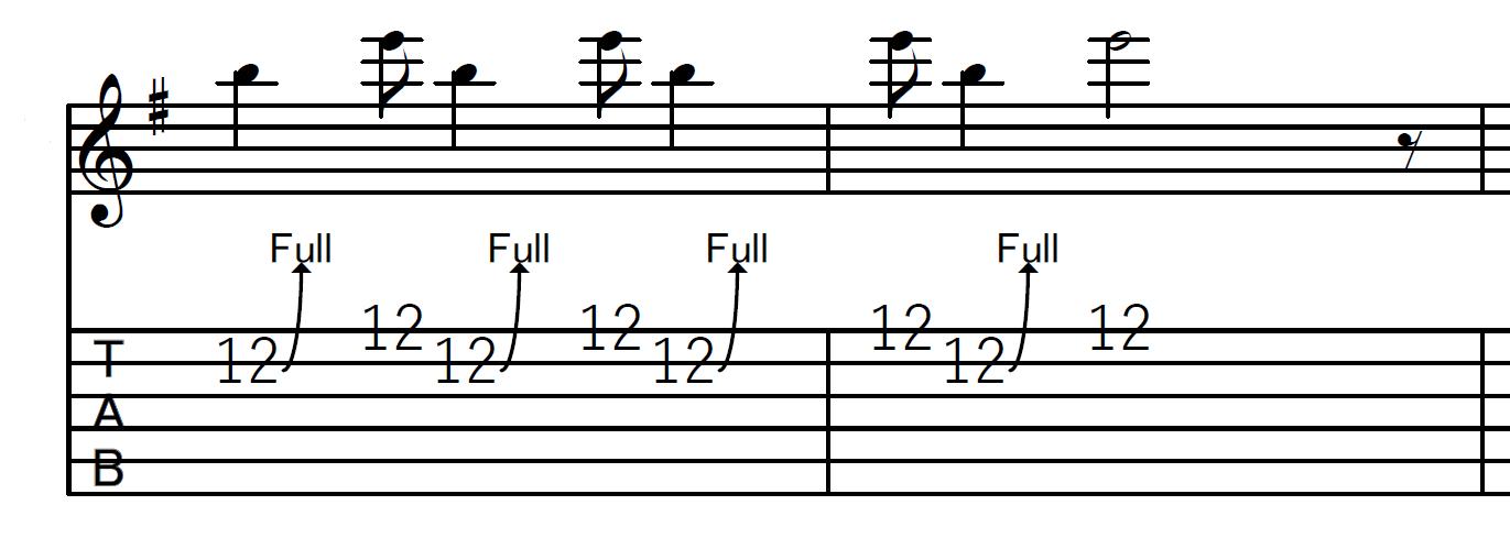 チョーキングの練習(TAB譜)