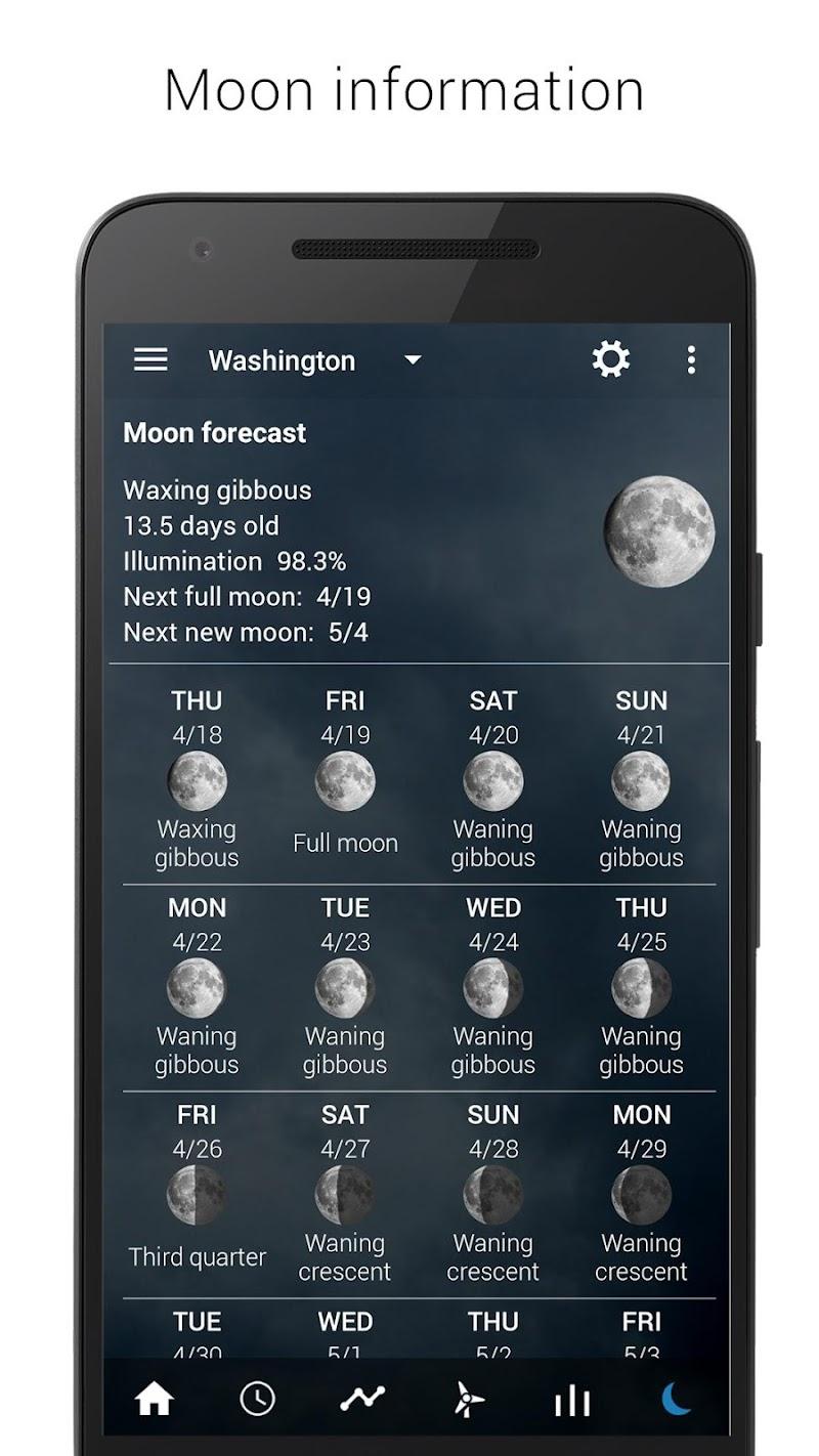 Sense V2 Flip Clock & Weather Screenshot 14