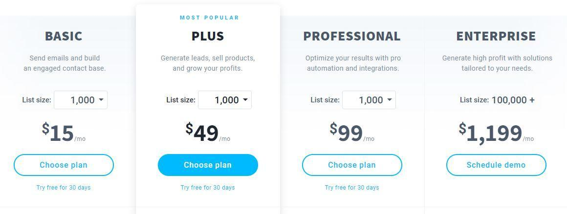 ActiveCampaign and Get Response pricing plans