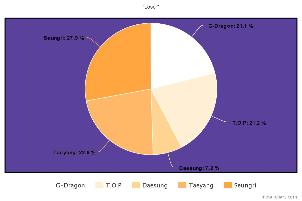 meta-chart (10)