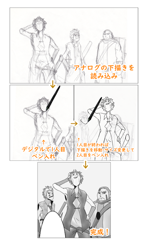 アナログ下描き/デジタルペン入れ