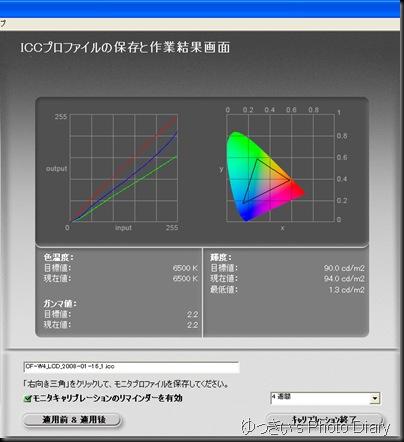 CF-W4_LCD