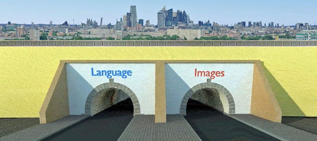 Image shows the tunnels entering a city, marked 'language' and 'images'