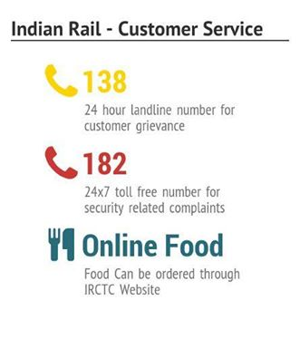 '#RailBudget2015  For customer complaints, dial 138 & for security related complaints, dial 182. Coming soon: Mobile phone charging facilities in general class, Braille enabled coaches, collaboration with NIFT NID for better bed rolls and online wheel chair booking for the elderly.You can also book your rail meal from a food chain online http://ow.ly/JFqtl'