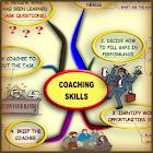 Coaching Skills - MindMap icon