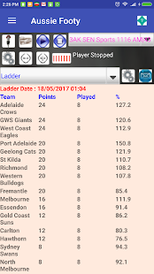 Aussie Rules Footy Predictor- screenshot thumbnail