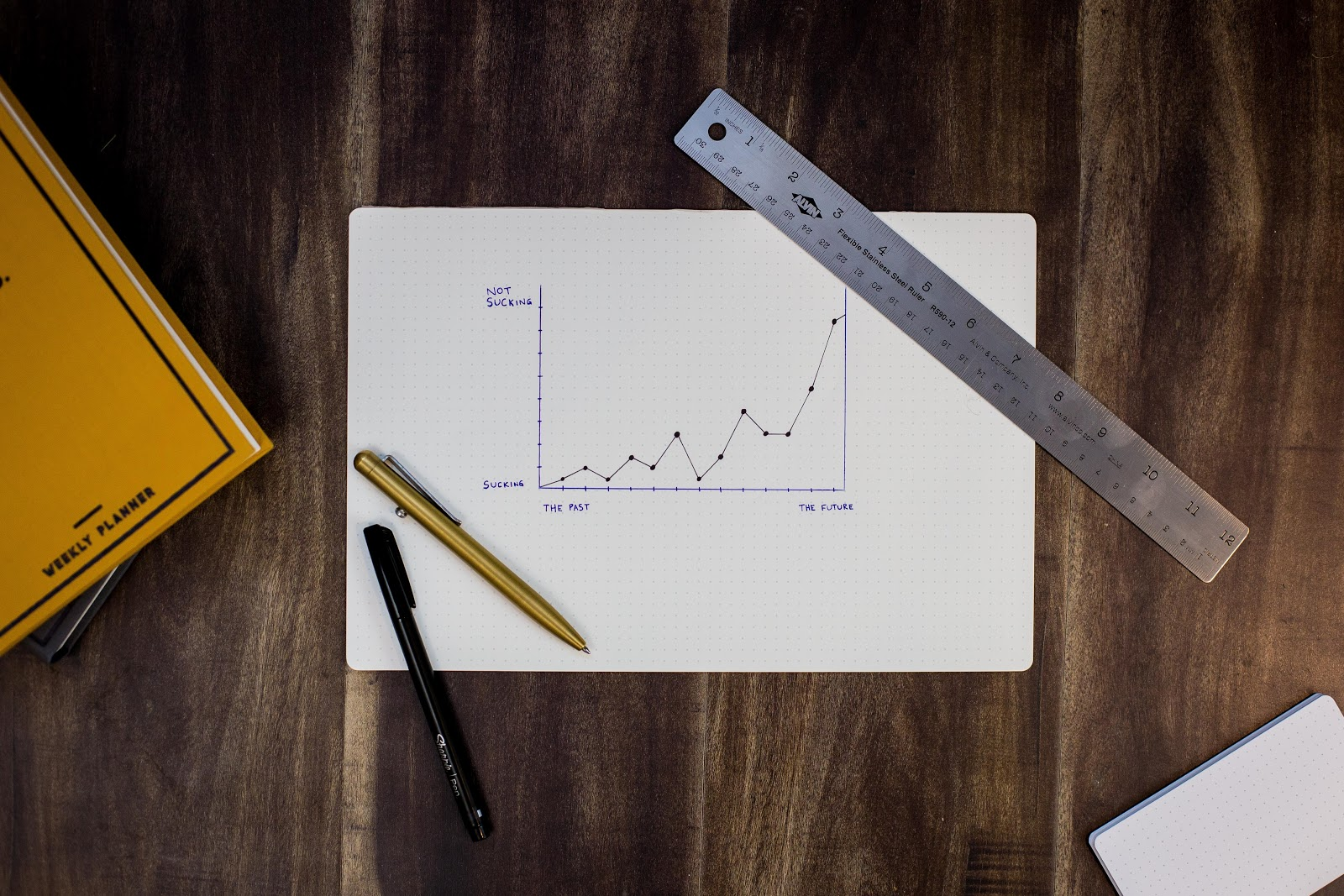scaling msp businesses, graph