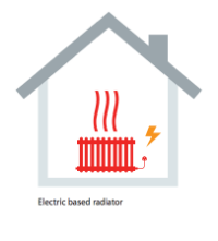 Electric radiator in home