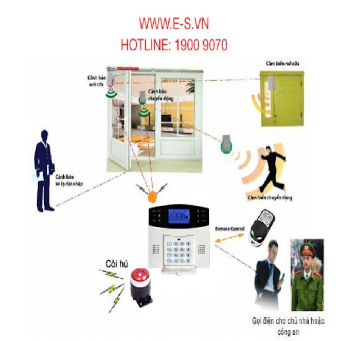 Hệ thống báo trộm qua điện thoại ES-K4