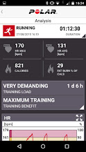Photo: Summary of session with calories burnt and training beneift