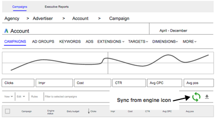 Drawing of top half of the campaign management user interface with arrow pointing to the sync from engine icon.