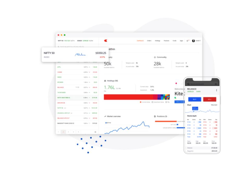 Zerodha Demat & Trading Account Review