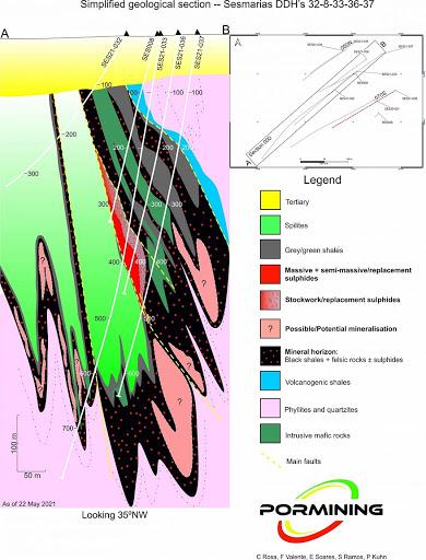 Avrupa Minerals encounters massive sulphide mineralization at Alvalade
