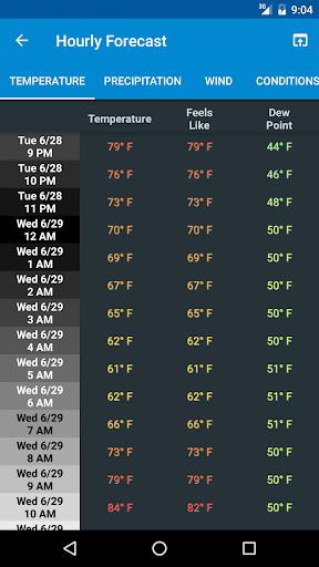 NOAA Weather International screenshot 4