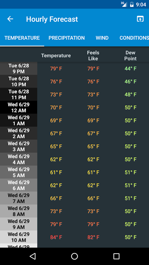 NOAA Weather International- screenshot