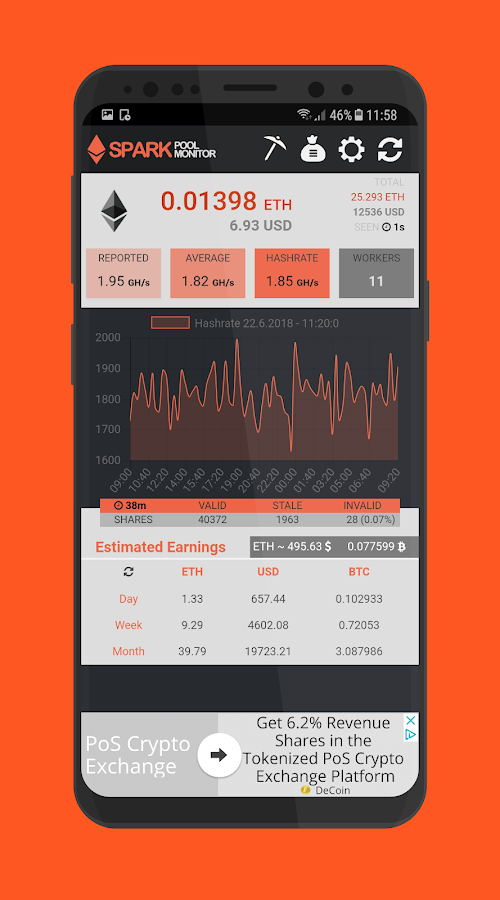 Sparkpool Mining Monitor
