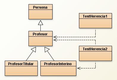 polimorfismo, herencia, java