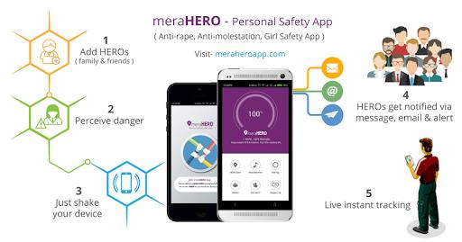 meraHERO - Personal Safety App