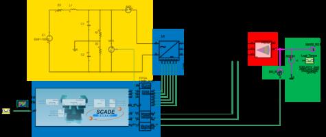 ANSYS В данном расчёте электрической трансмиссии гибридного автомобиля использована ROM-модель электродвигателя
