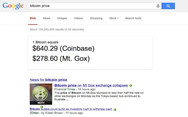 Bitcoin Price Search Results