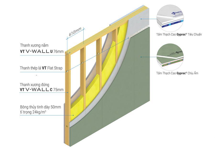 """Vách ngăn thạch cao, trần thạch cao là vật liệu """"xanh"""""""