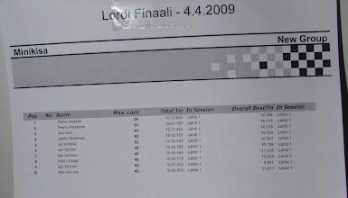 Photo: LORDI Finaalien tulokset