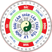 La Ban Phong Thuy Moi Nhat