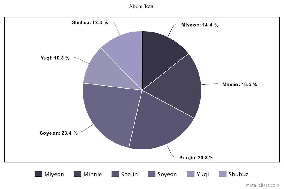 meta-chart - 2021-01-12T155810.419