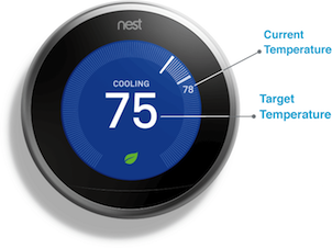 thermostat screen with current and target temperature