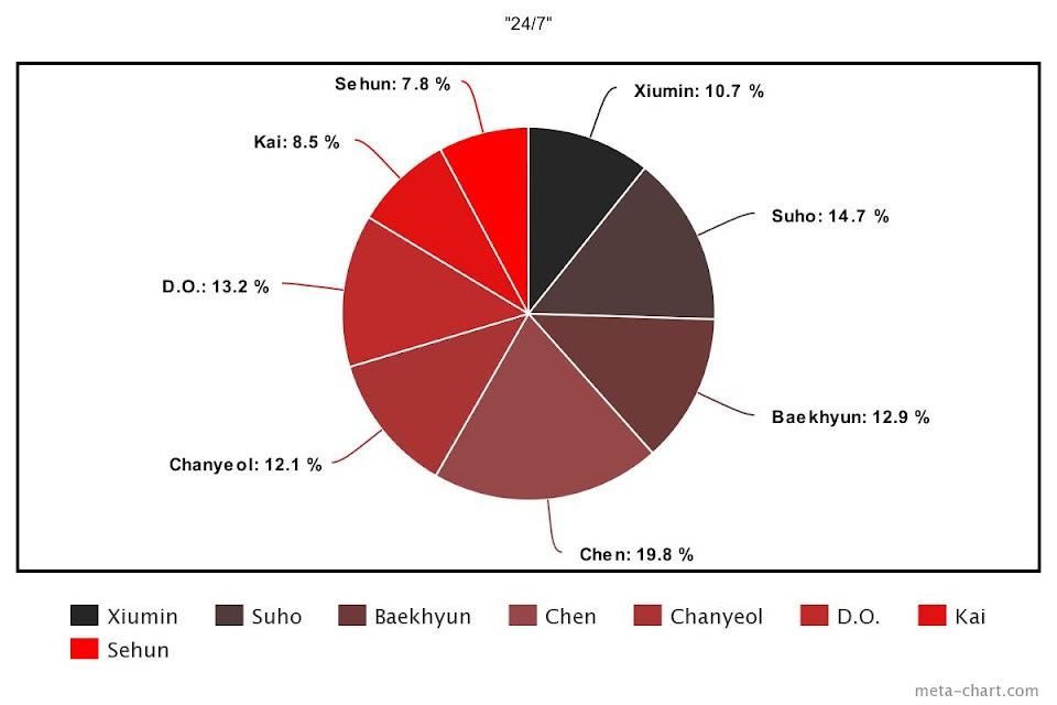 meta-chart - 2021-04-02T192851.079
