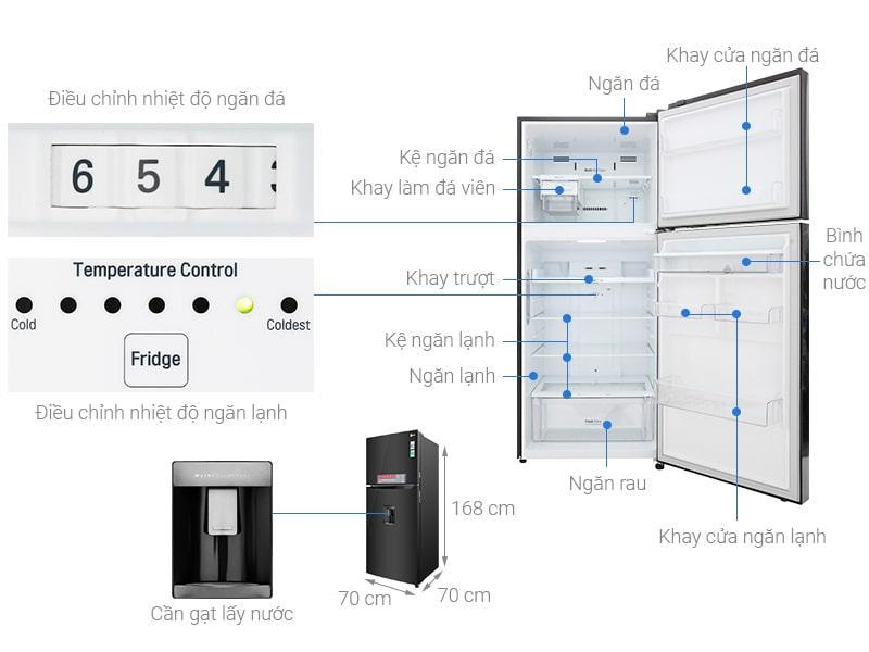 Các bộ phận chi tiết của Tủ lạnh LG GN-D422BL