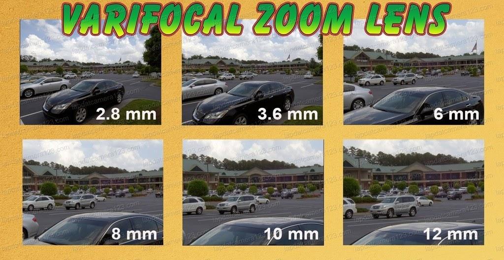 lens 2.8mm lens 2.8mm