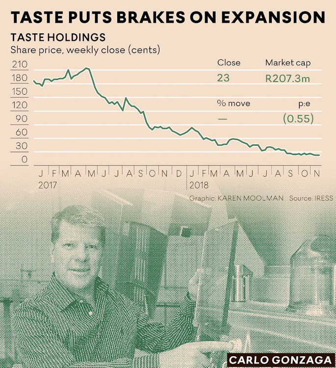 Taste Holdings losses halt expansion of Domino's and Starbucks