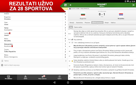 Rezultati 2.4.2 screenshot 291380