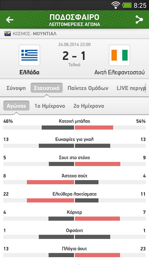 eScore - στιγμιότυπο οθόνης