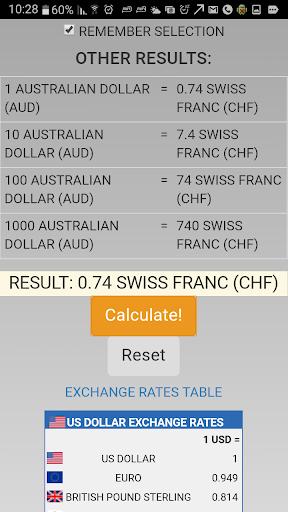 Currency Converter Easily v1.2.6